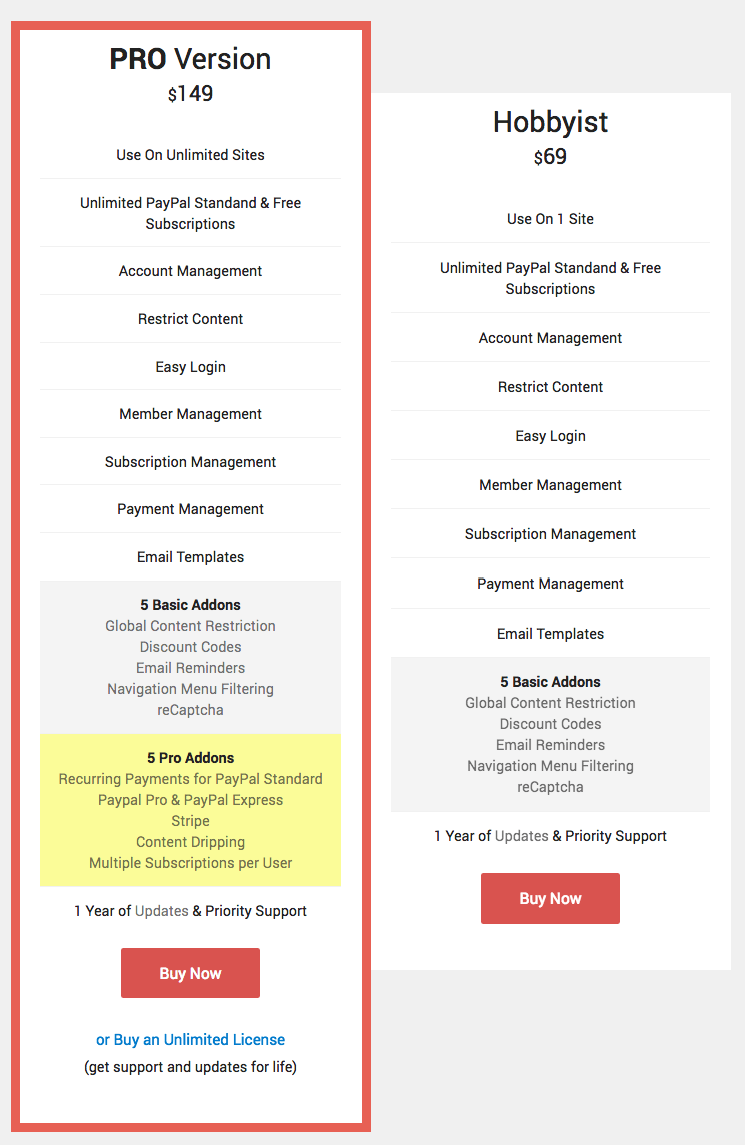 Paid Member Subscriptions Pricing