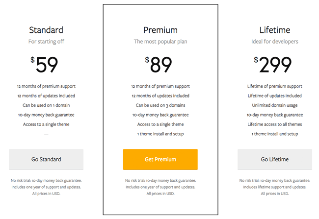 StartRight Pro Pricing
