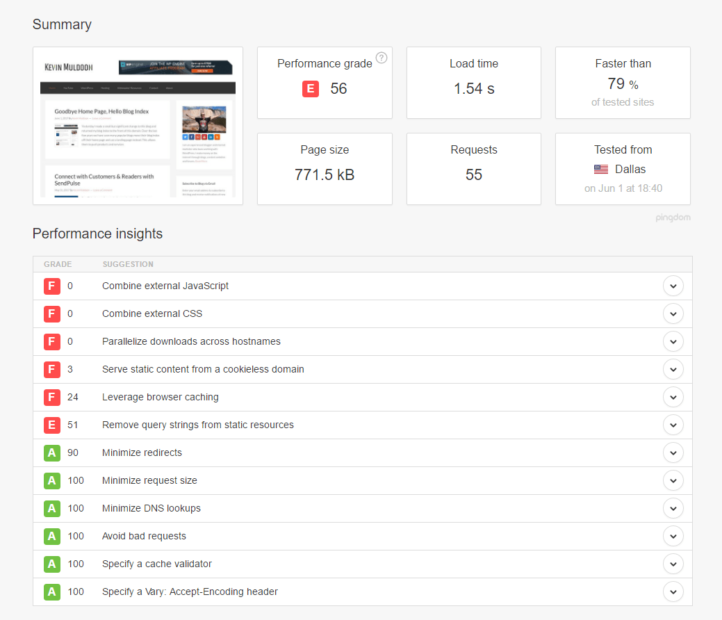 Pingdom report for my home page before caching.