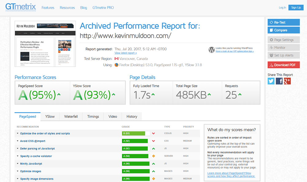 GTmetrix Report Without Jetpack Site Stats