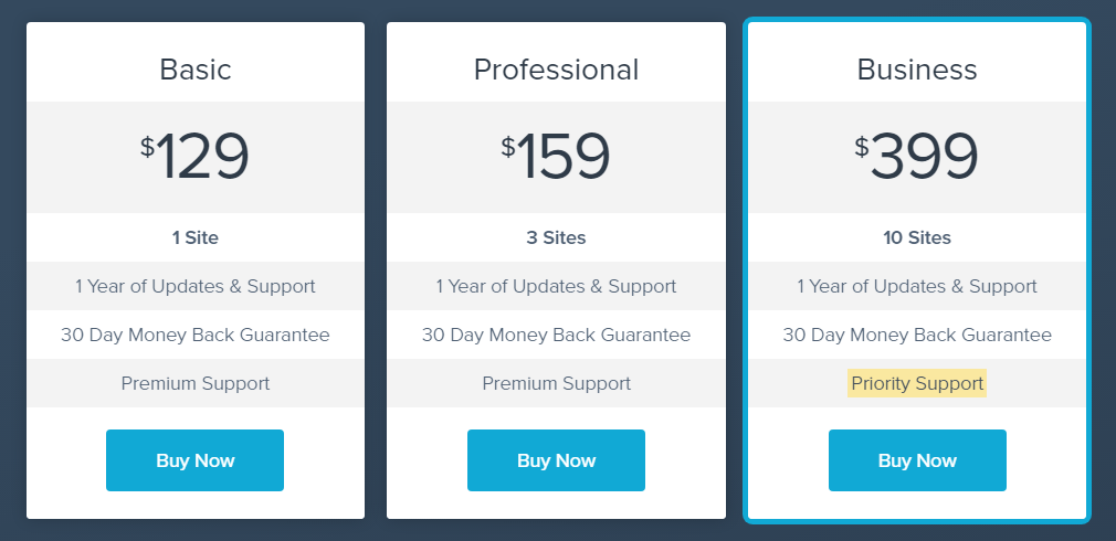 Knowledge Base Pricing