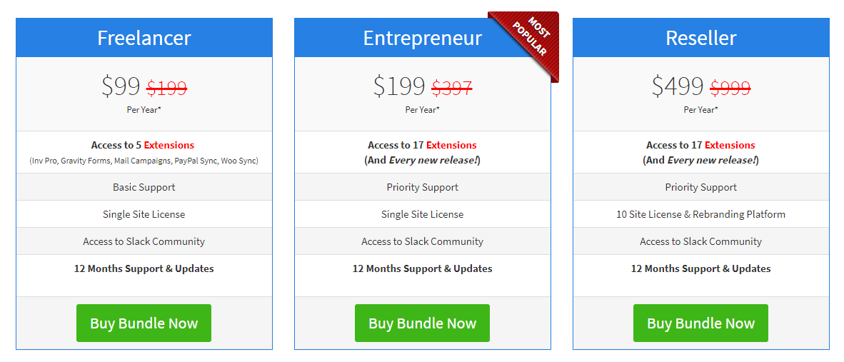 Zero BS CRM Extension Bundles