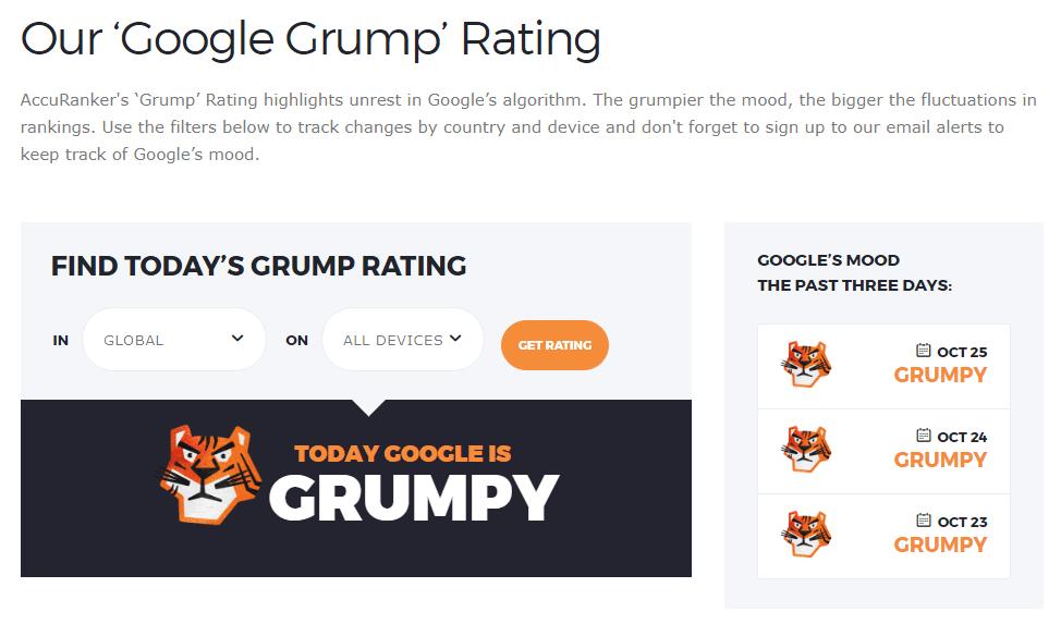 Google Grump Rating