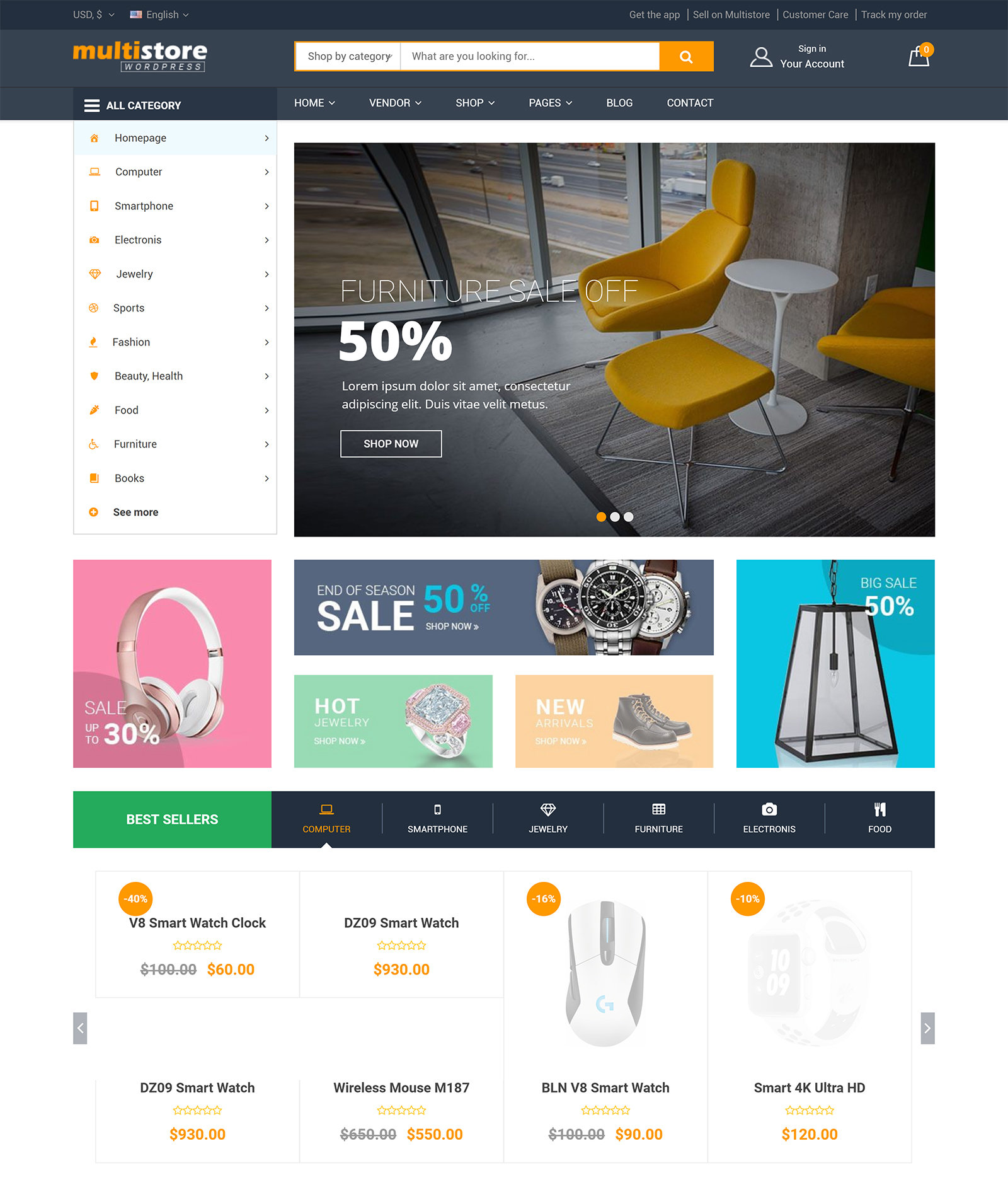 MultiStores WordPress Theme