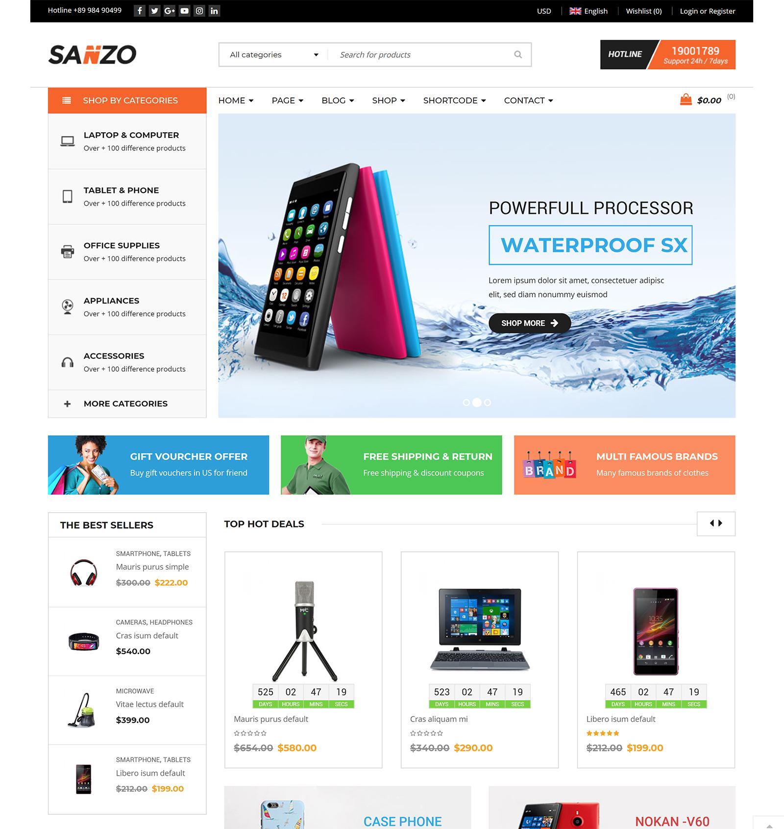 Sanzo WordPress Theme