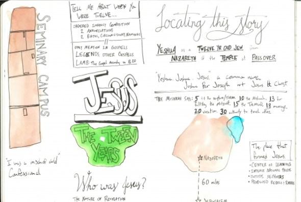 visual sermon notes