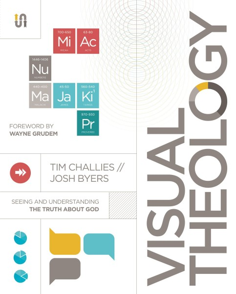 visual theology