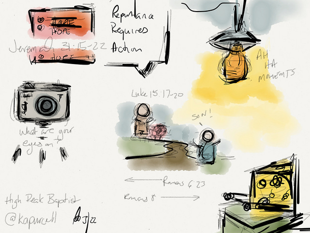 antoine sketchnotes paper 53 visual note taking