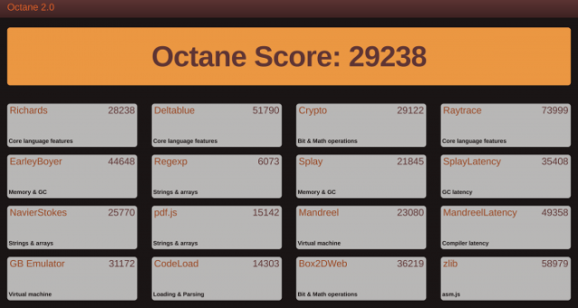 pixelbook octane score of 29238
