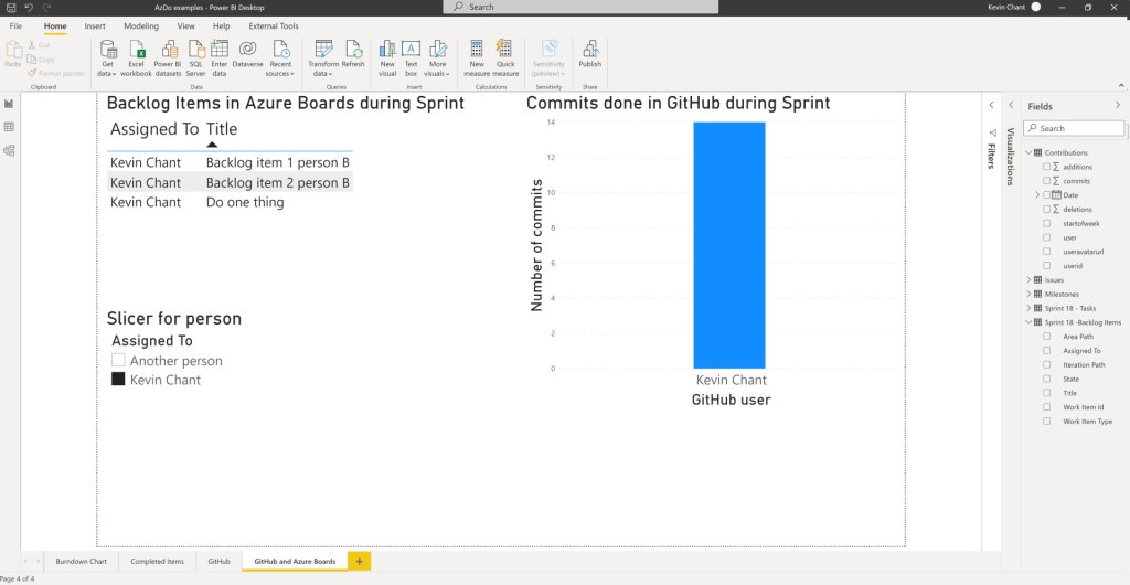 Power BI report for both Azure Boards and GitHub used for Azure Test Plans example for Power BI