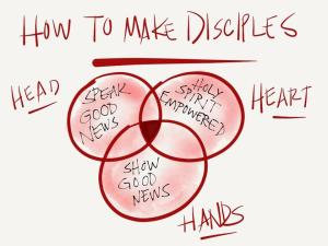 how-to-make-disciples-_-gcmcollective