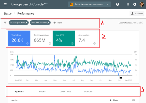 rapport performance search console