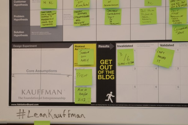 business model canvas - soberbia emprendedor