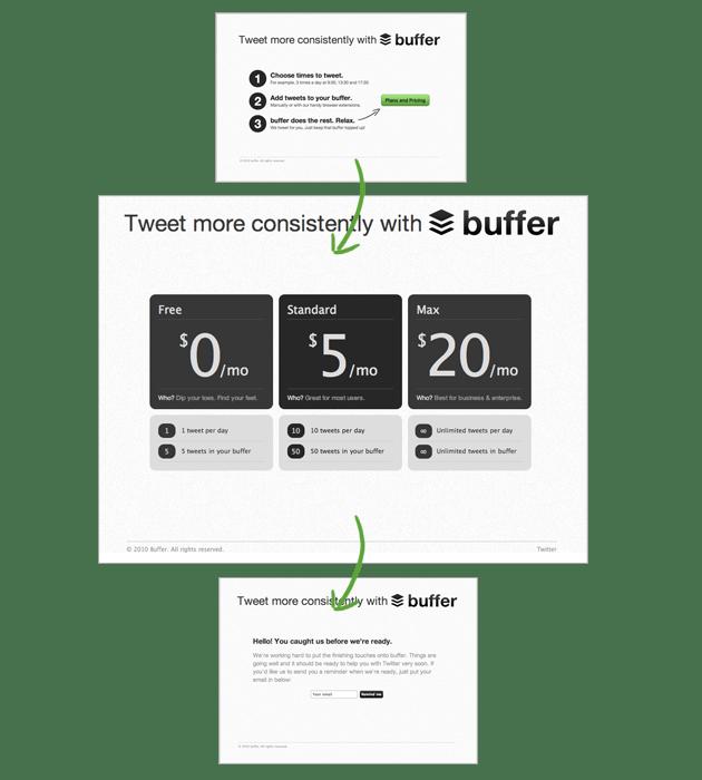Buffer MVP - modelos de negocio