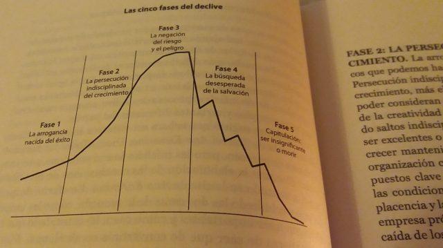 Empresas que caen