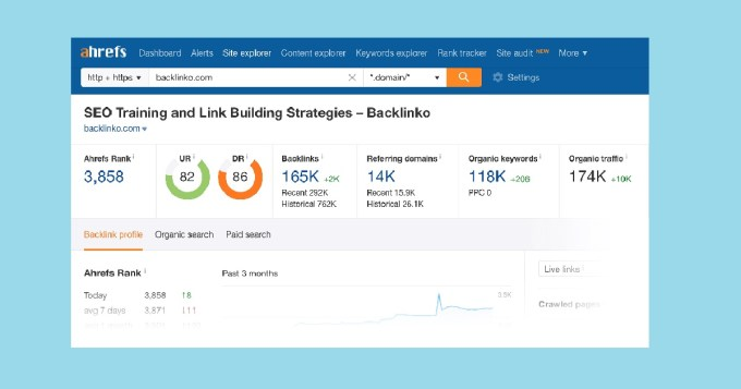 Ahrefs best seo tools