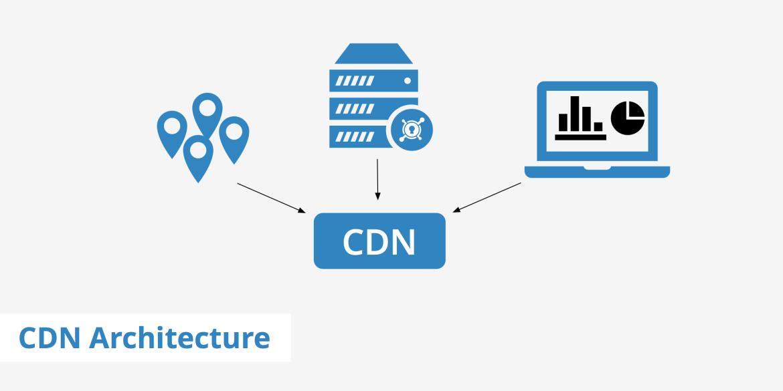 CDN Architecture - KeyCDN Support
