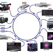 Key Code Media Horror Night: A 4K Streaming Deliverable Workflow Event Workflow Diagram