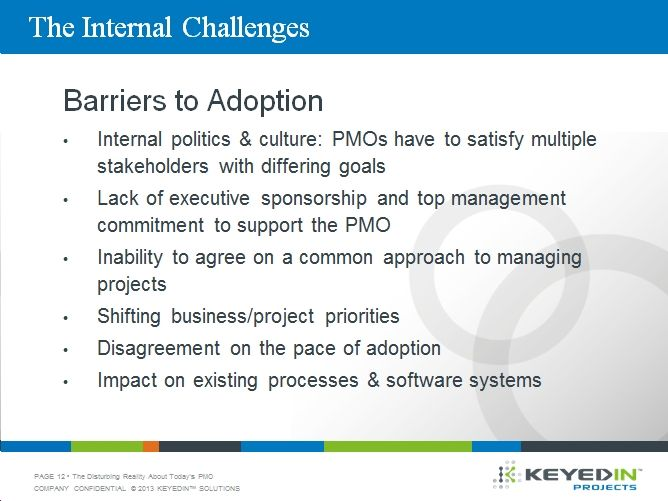 Identifying The Internal Challenges And Barriers To