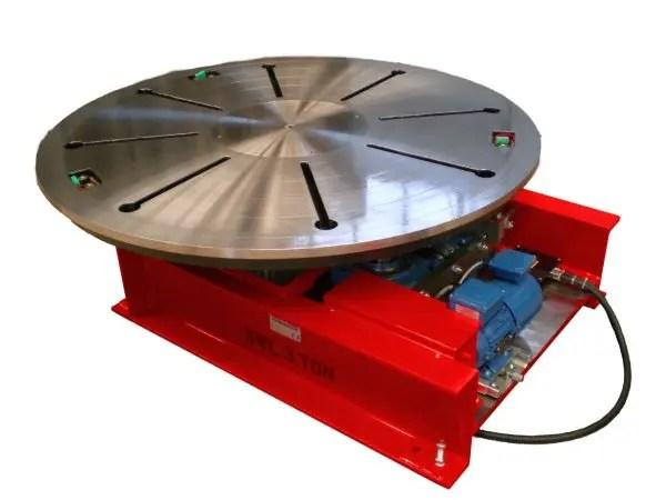 Cladding turntable