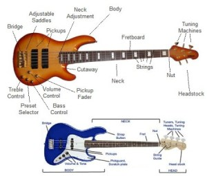 Bass Guitar Parts explained and where to find replacement