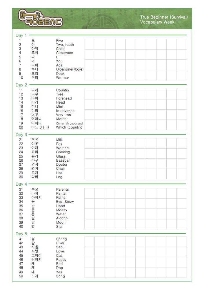 Full Beginner Class Vocabulary List