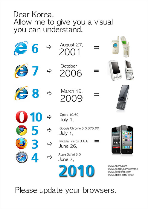 Update Your Browsers - 2010 Version