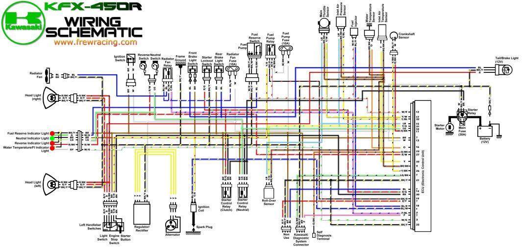 Yamaha 450r Wiring Diagram - Wiring Diagram on