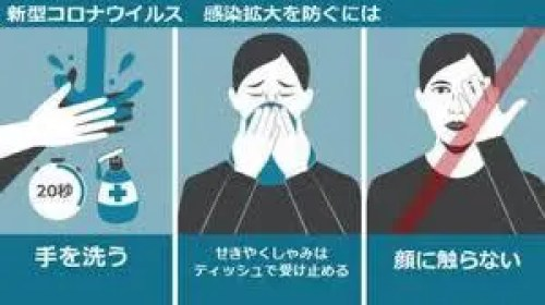 ウィルス予防