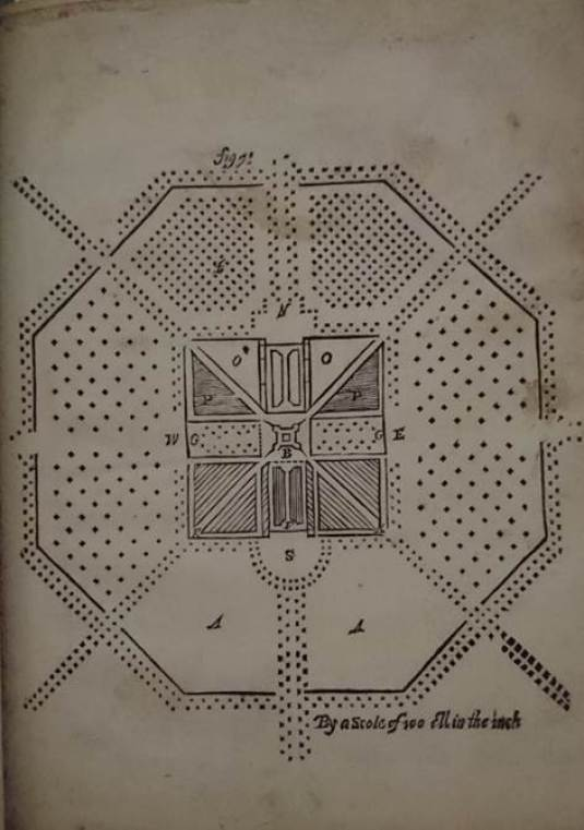 Eighteenth-century garden plan