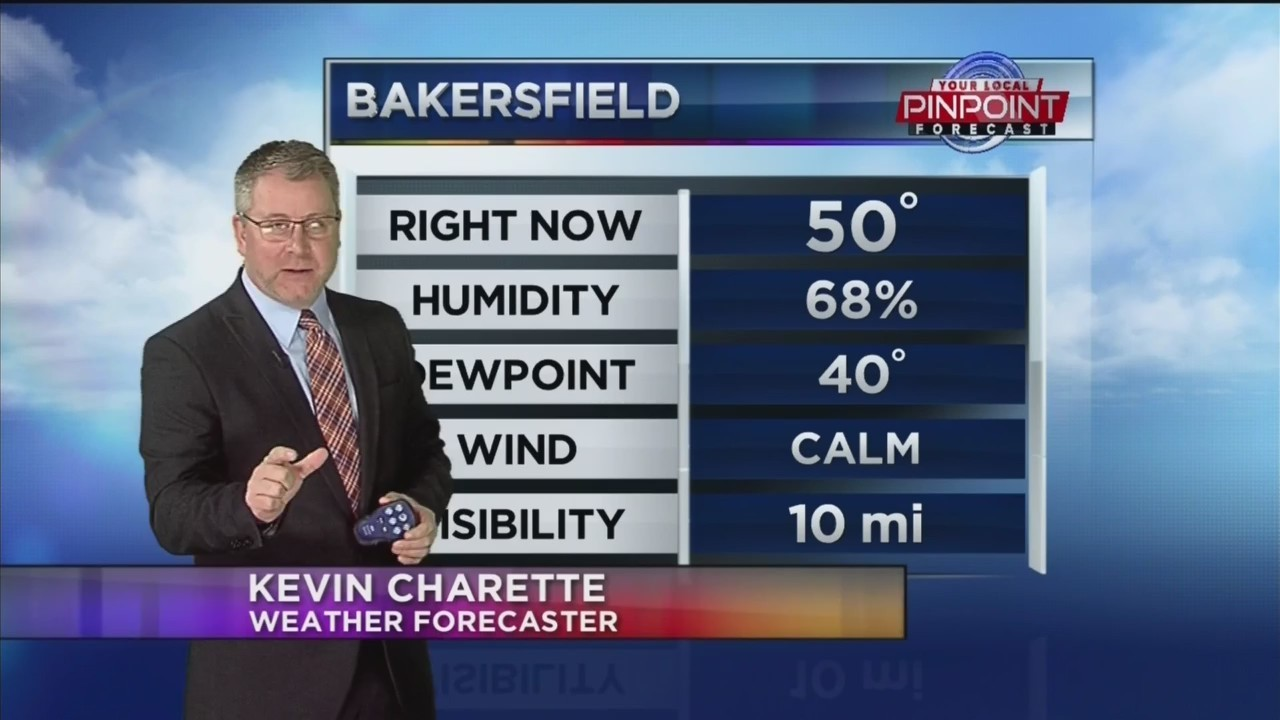 Kevin's Monday Forecast
