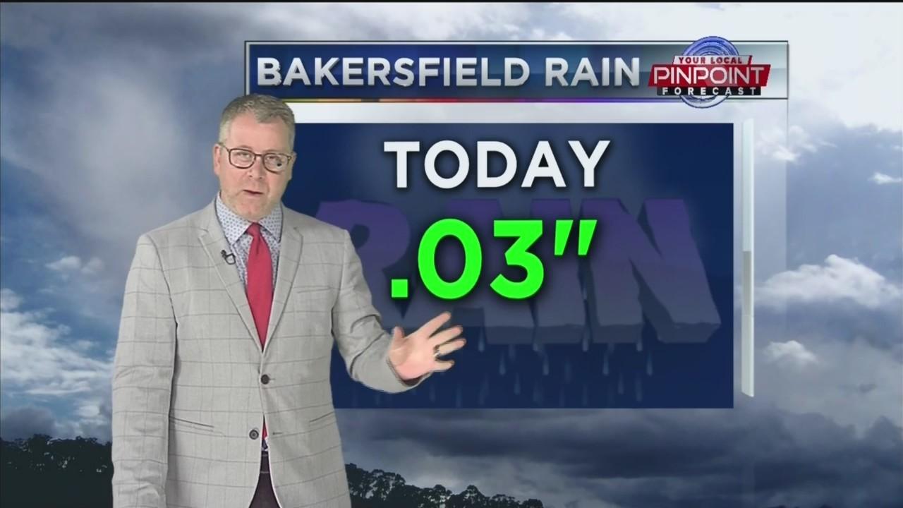 Kevin's Rainy Tuesday Forecast