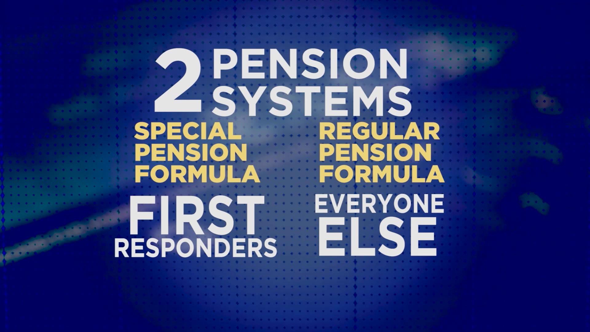 KCFD Pensions