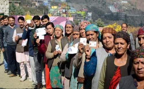 लोकसभा चुनाव के चलते हिमाचल में भारी मतदान दर्ज किया गया