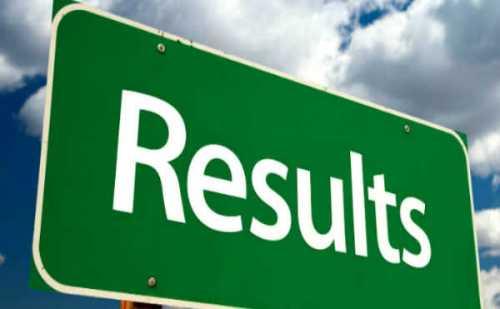 हिमाचल प्रदेश पुलिस कांस्टेबल भर्ती परीक्षा का परिणाम घोषित