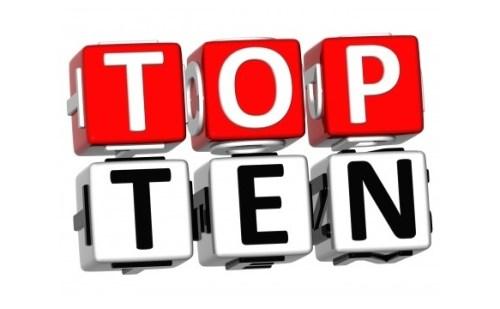 TOP 10: 'ख़बरें अभी तक' पर देखिए अब तक की टॉप 10 ख़बरें