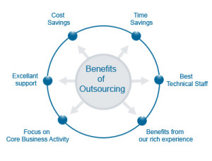 rp_Benefits-of-outsourcing-300x228.jpg