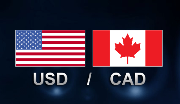 Image result for usdcad