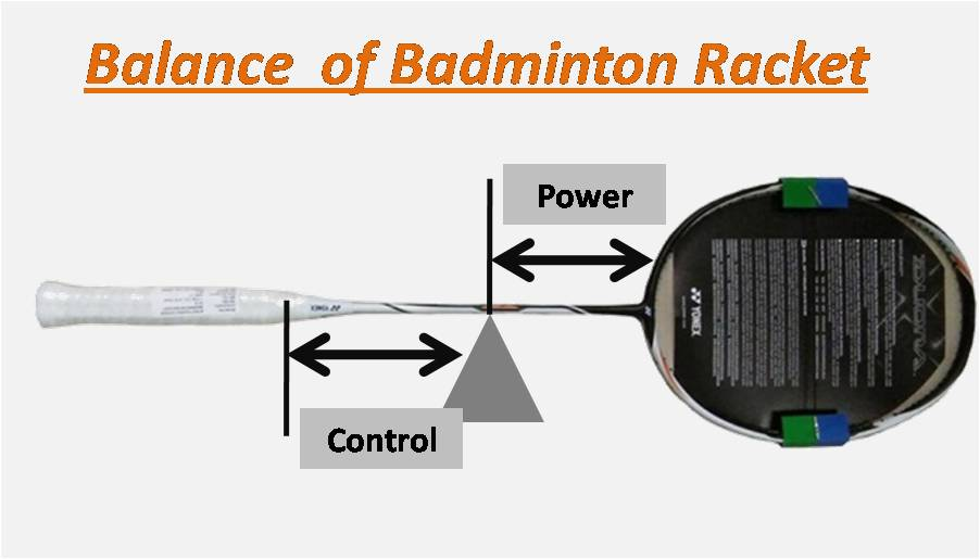 Balance of Badminton Racket_3