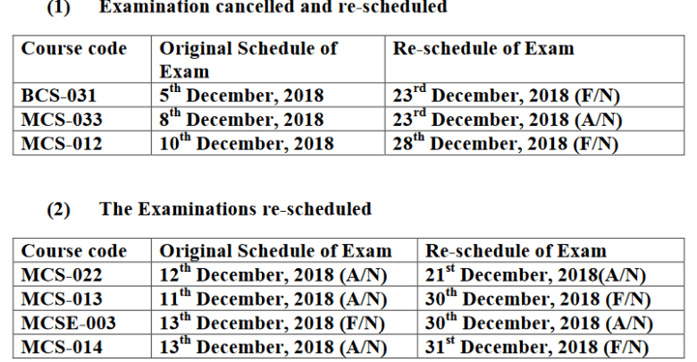 IGNOU Rescheduled and Cancelled Exams List Image