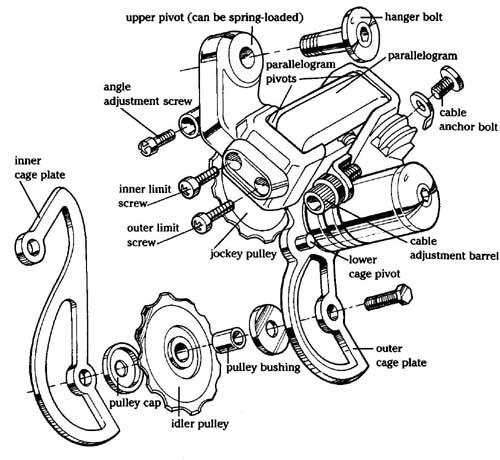 Bike Derailleur Parts Diagram