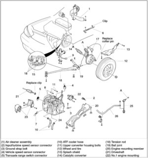 Vehicle Speed Sensor (not ABS sensor)  Kia Forum