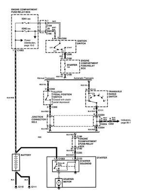Fuse Box Panel For 1999 Kia Sephia  wiring diagrams image