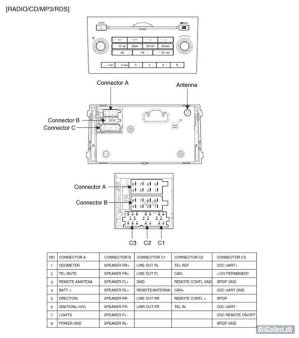 2009 Stereo wiring diagram needed  Kia Forum