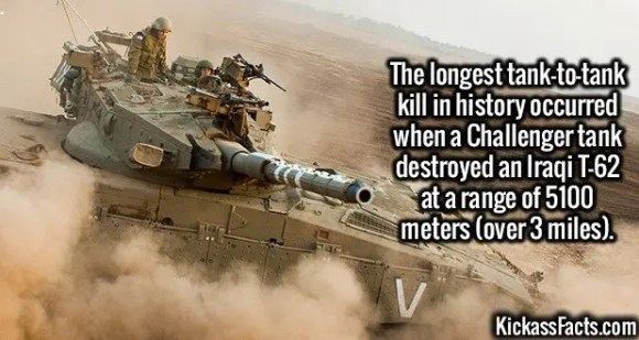 2666 Challenger Tank-The longest tank-to-tank kill in history occurred when a Challenger tank destroyed an Iraqi T-62 at a range of 5100 meters (over 3 miles).