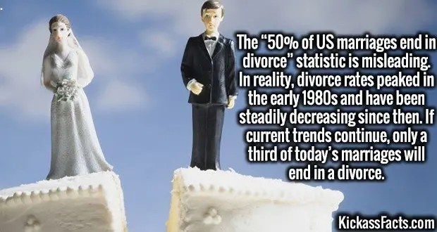 "4007 Divorce Rates-The ""50% of US marriages end in divorce"" statistic is misleading. In reality, divorce rates peaked in the early 1980s and have been steadily decreasing since then. If current trends continue, only a third of today's marriages will end in a divorce."