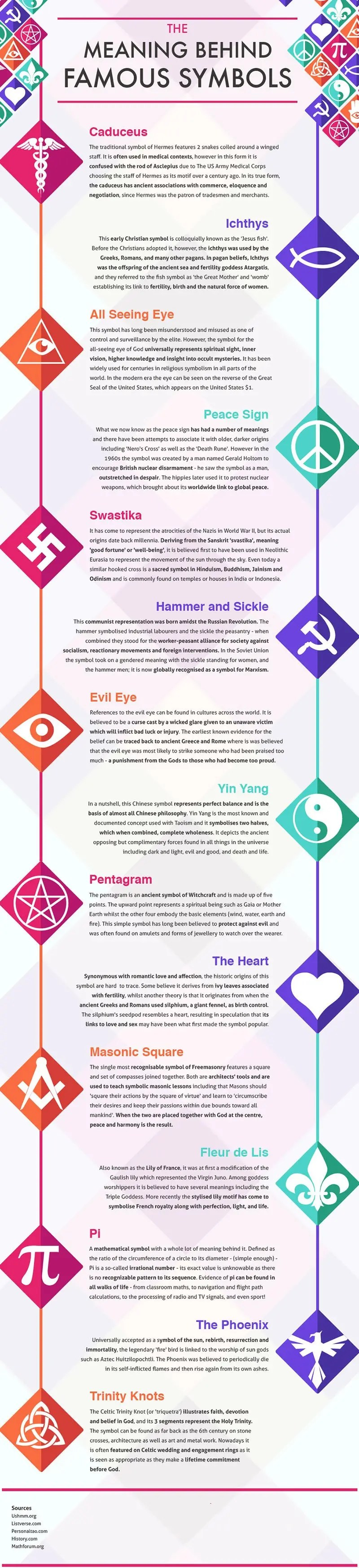 Meaning Behind Famous Symbols (Infographic) | KickassFacts.com