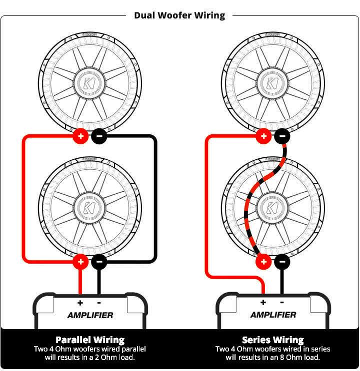 Ohm Subwoofer Wiring Diagram 10