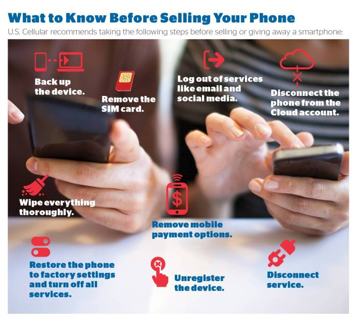What To Know Before You Sell Your Mobile Device