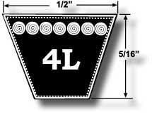 4L840 Kevlar tondeuse V